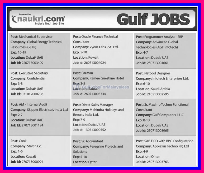 Naukri Jobs Gulf Large Vacancies Gulf Jobs For Malayalees