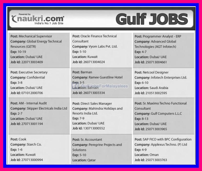 Naukrigulf jobs in qatar