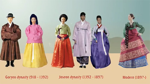 The Evolution of the Korean Hanbok, Travel, Korean Traditional Hanbok, Korean Hanbok, Trendy Modern Korean Hanbok, Korean Traditional Wear, Korea, Korean Culture