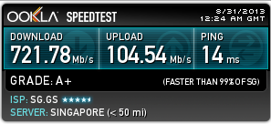 Fast SSH 4 January 2017 Singapore: (Best SSH Premium 5 1 2017)