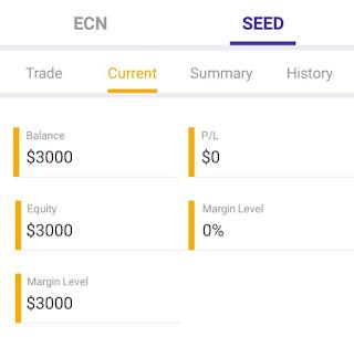 Golden Seed $3 Forex No Deposit Bonus
