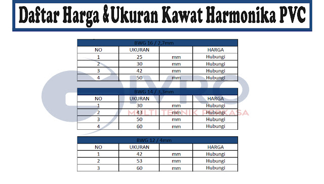 Harga Kawat Harmonika PVC 2018