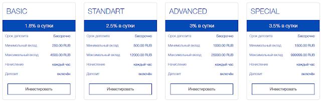 gambling-money обзор