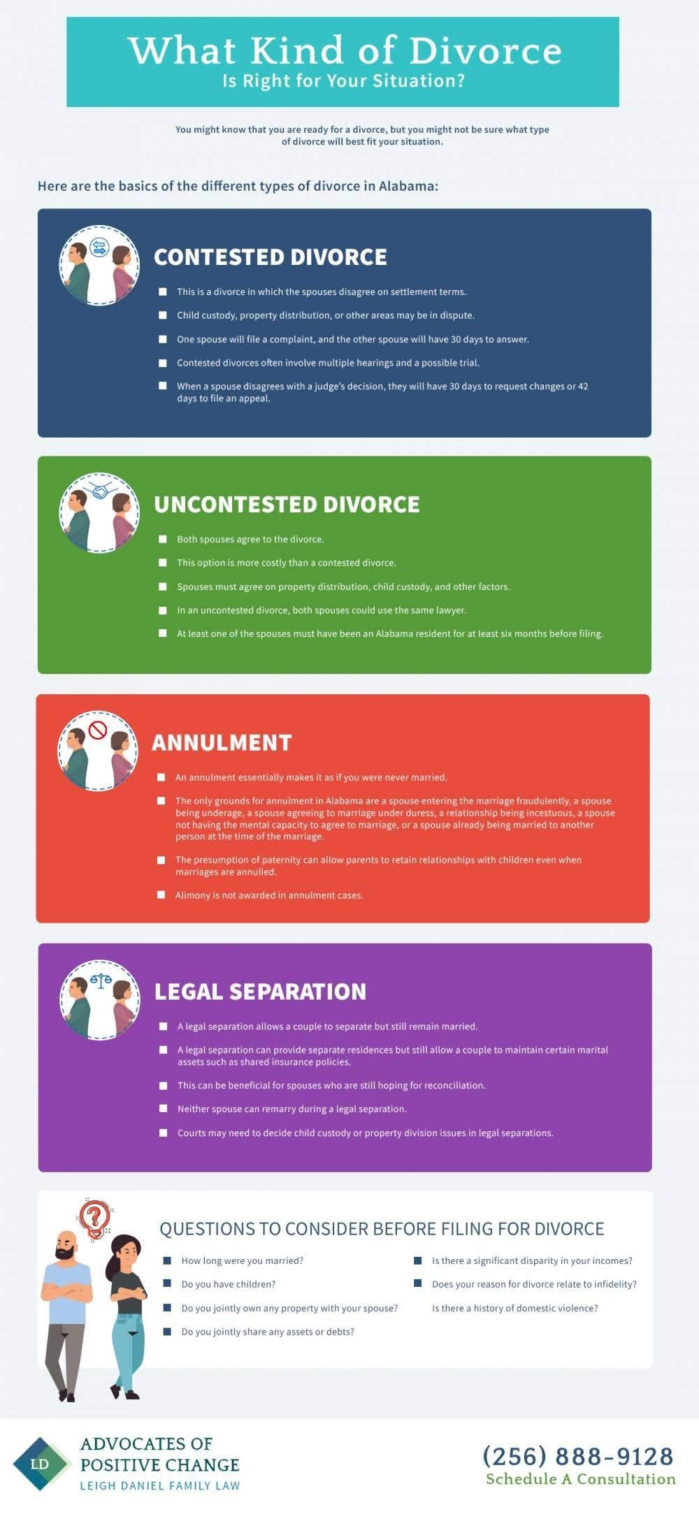 What Kind of Divorce Is Right for Your Situation? #infographic