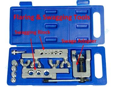 Jenis macam swagging tool sambungan pipa