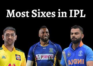 Most Sixes in IPL | आईपीएल में सबसे ज्यादा सिक्स लगाने वाले खिलाड़ी.