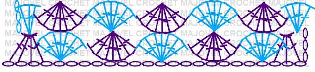 paton puntada - Crochet IMAGEN Punto bombom a crochet y ganchillo muy fácil y sencillo Majovel Crochet