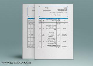 المفيد في التربية الإسلامية للمستوى الرابع