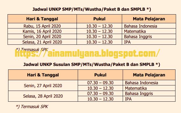Jadwal UN UNKP SMP / MTS dan Paket B Tahun 2020 (Tahun Pelajaran 2019/2020)