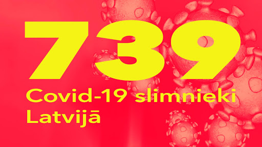 Koronavīrusa saslimušo skaits Latvijā 20.04.2020.