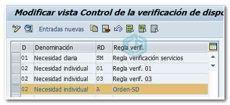 Modificar Control de Verificación de Disponibilidad