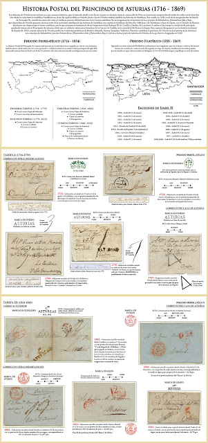 Filatelia, Antolín, Historia postal, Asturias