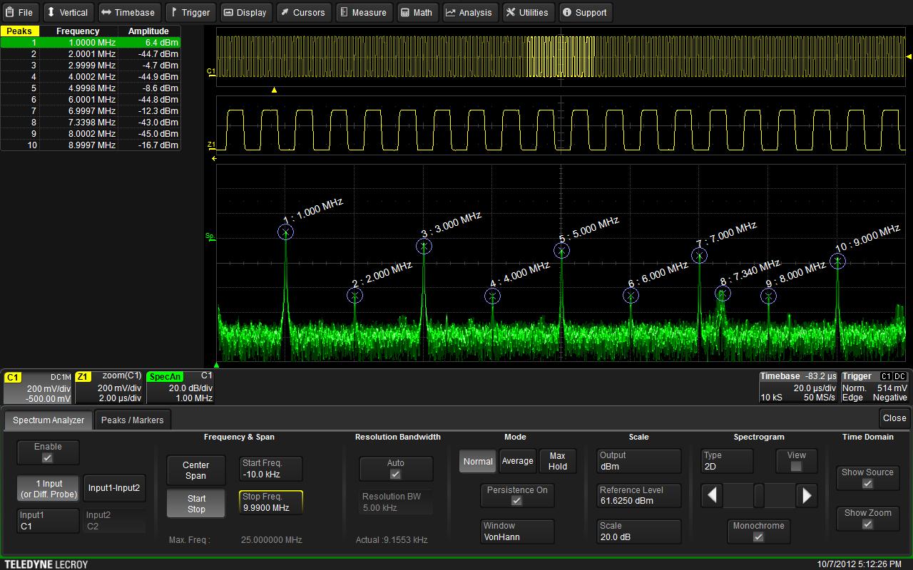 Test Happens - Teledyne LeCroy Blog: Fast Fourier Transforms