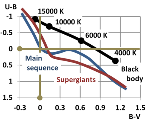 Physics - Temperature (English)