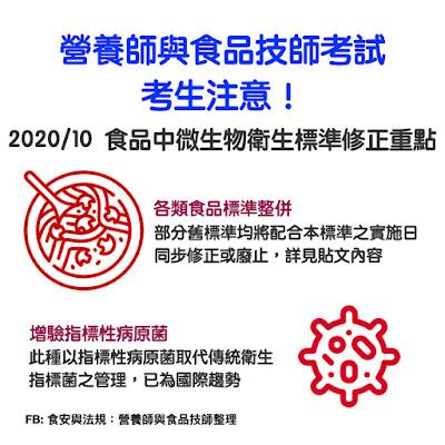 【法規懶人包】2020/10食品中微生物衛生表準修正重點