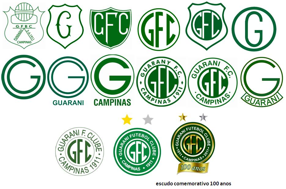 Evolução do Escudo do Guarani