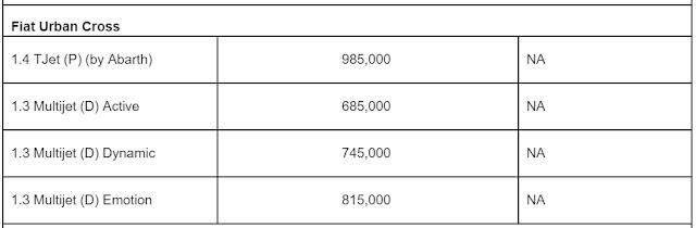 Fiat India 2017 Price list