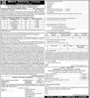 Metro Railway Kolkata Recruitment 2015 ITI Apprentices
