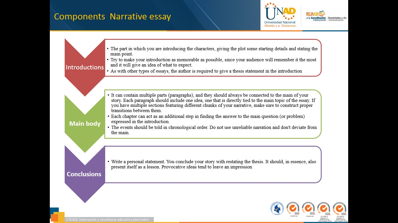 key components of a descriptive essay Elements of narration narration: to tell a story based on personal experience setting where did the story take place when did it take place characters.