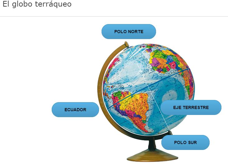 EL BLOG DE TERCERO Y CUARTO: TEMA 1: EL GLOBO TERRAQUEO
