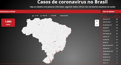 Mapa do Coronavírus no Brasil