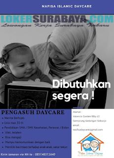 Karir Surabaya Terbaru di Nafisa Islamic Daycare Juni 2019