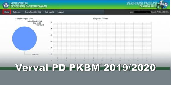 Verval PD PKBM 2019/2020