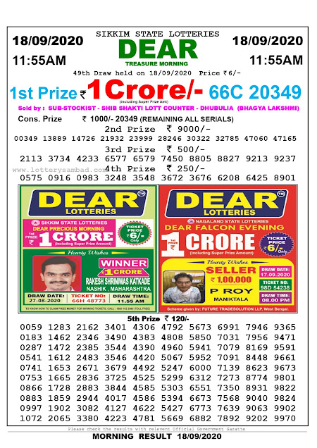 Lottery Sambad Result 18.09.2020 Dear Treasure Morning 11:55 am