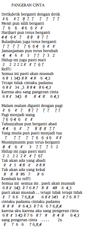 Not Angka Pianika Lagu Dewa 19 Pangeran Cinta