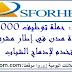 سفوريت: حملة توظيف 2000 عاملة في عدة مدن في إطار مشروع أجي تخدم لإدماج الشباب