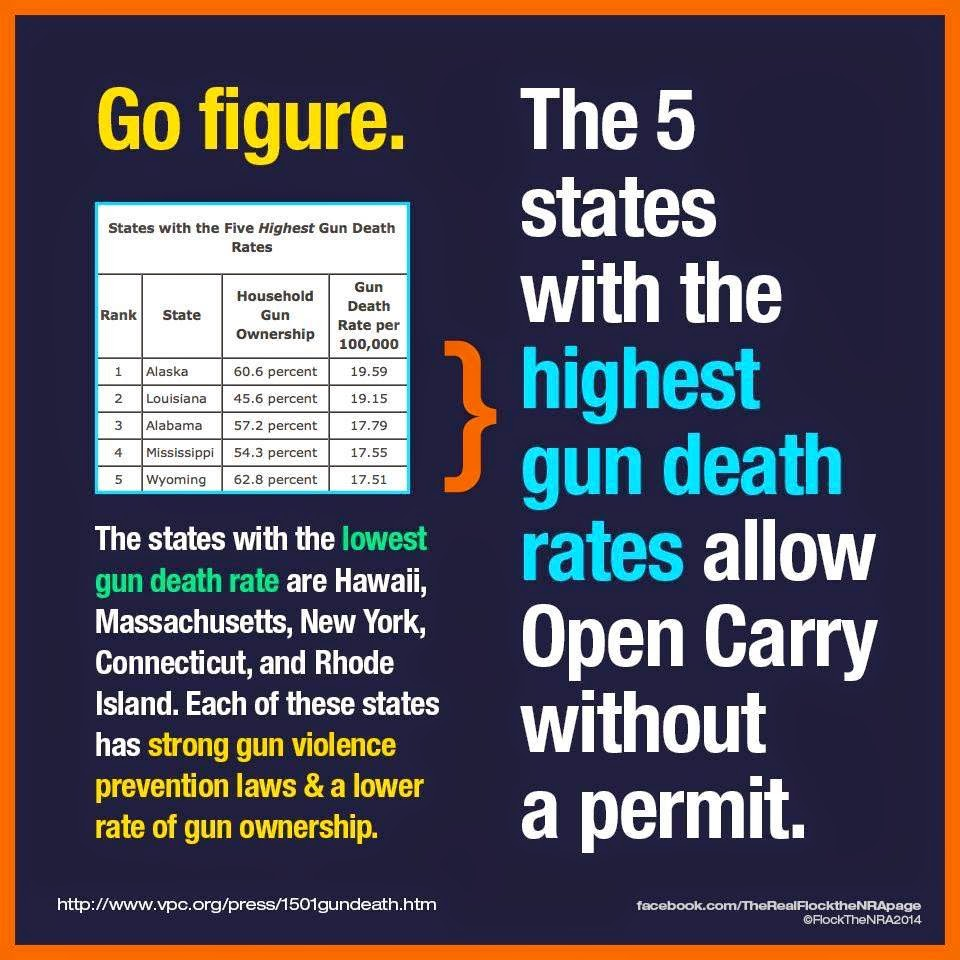 Why Colorado Concealed Carry Law Should Be Left Alone