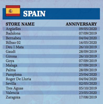 tiendas españolas Games Workshop