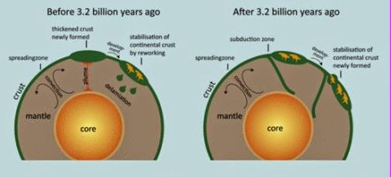 Radiometric dating oceanic crust-in-Tarras