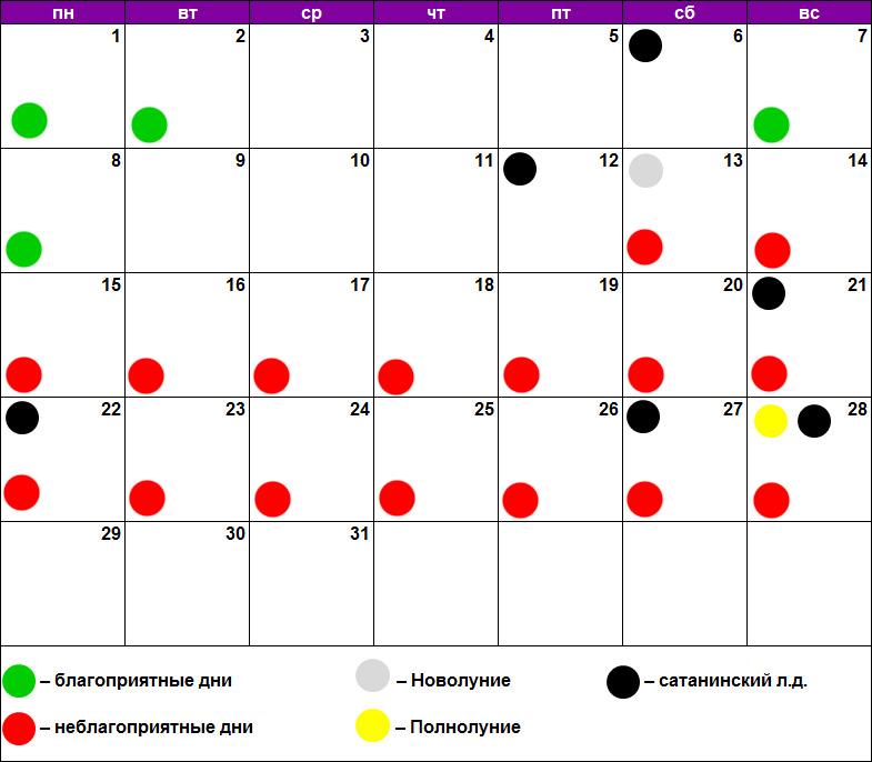 Лунный календарь чистки лица март 2021