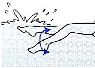 Image of feet kicking. Remember how it feels and copy that feeling