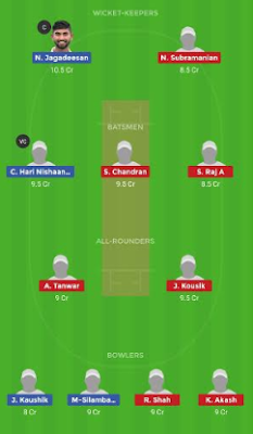 MAD vs DIN dream 11 team | DIN vs MAD