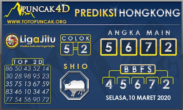 PREDIKSI TOGEL HONGKONG PUNCAK4D 10 MARET 2020