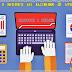 Заработок в интернете без вложений 30 лучших сайтов