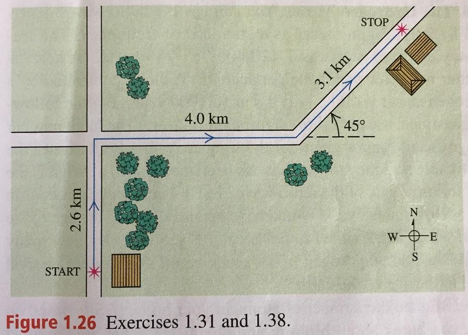 Alexis Gelinas University Physics Chapter 1 Exercises