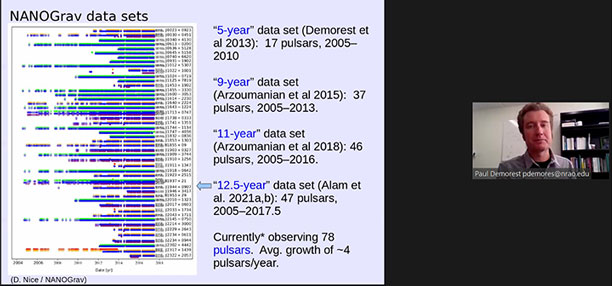 Getting close to pining down correlations between 78 pulsars  (Source: Paul Demorest, AAS 237