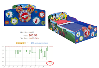 Vintage Delta Children Mickey Mouse Interactive Wood Toddler Bed Reg Free Shipping Interactive clock with day of the week spinner helps make