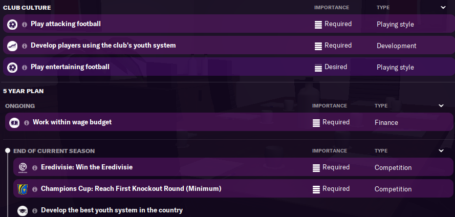 Ajax Board Requirements