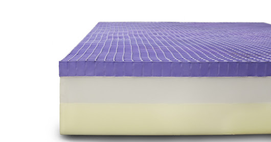 Product review- Purple Bed