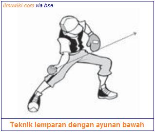 Teknik lemparan bola softball dengan ayunan bawah