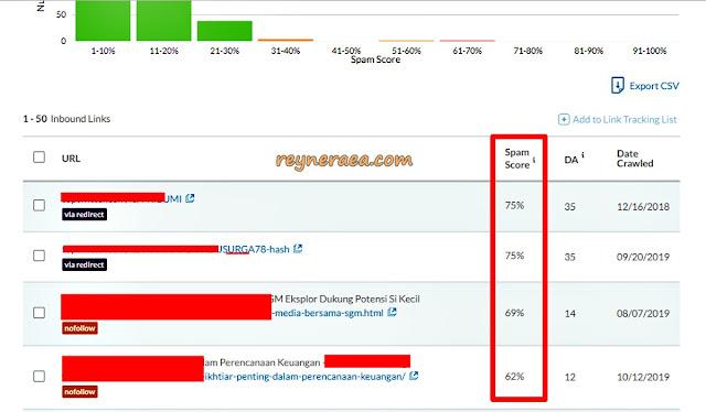 cara menghilangkan spam score pada blog