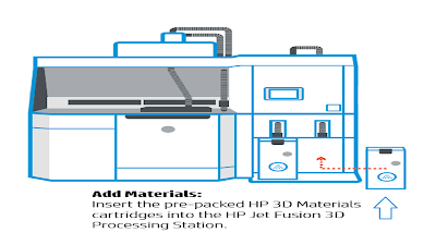 HP Multi Jet Fusion Materials Settings