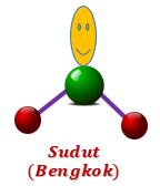 MARETONG: Cara Menentukan Bentuk Molekul
