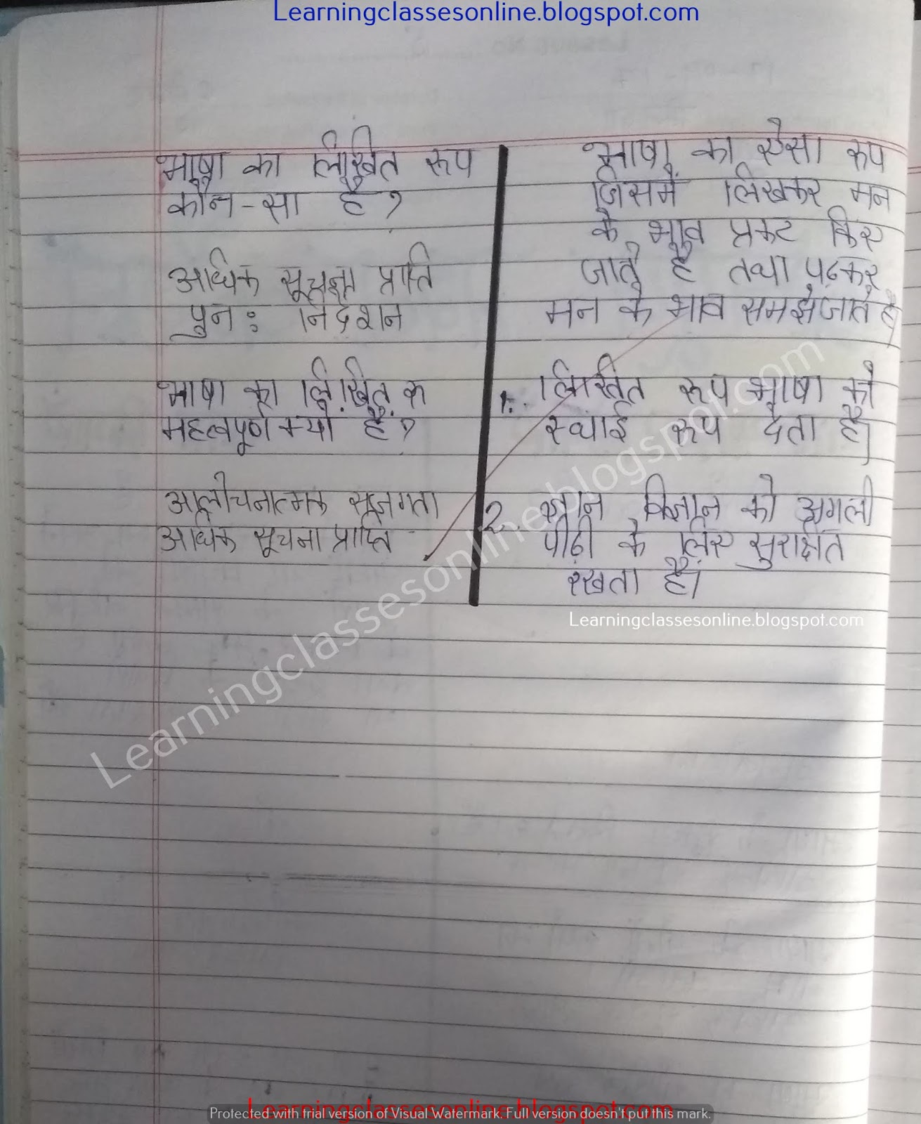 Hindi grammar lesson plan on Bhasha, How to teach hindi in middle school