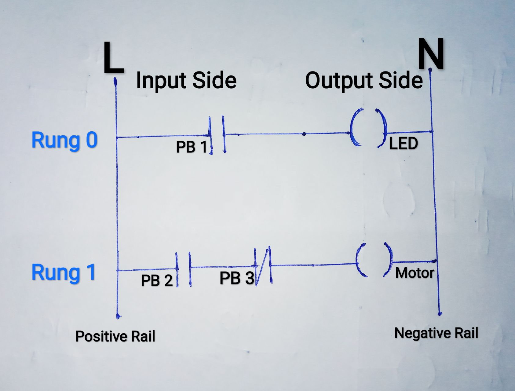 PLC Ladder Logic Programming Basic Hindi   Engineer Dost