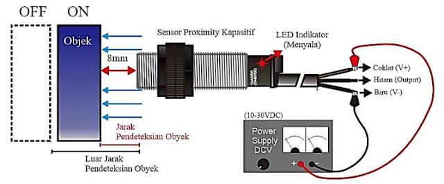 Sensor Proximity Kapasitif terkena objek